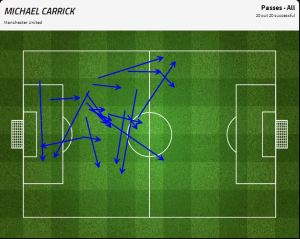 Carrick's flawless passing performance at the back (second half)
