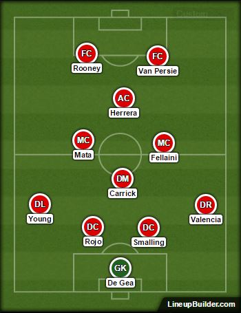 How United lined up after Di Maria's early injury