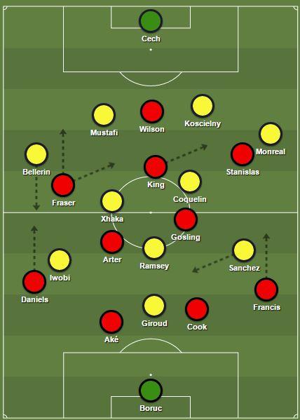 Bournemouth 3-3 Arsenal: Second-half Cherries retreat tempts